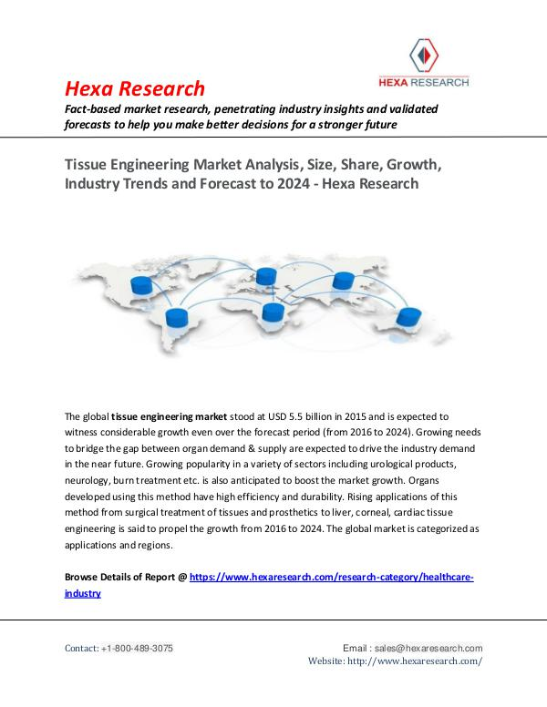 Tissue Engineering Market Trends, 2024