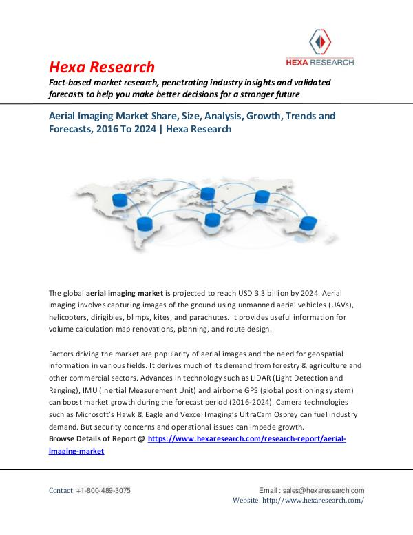 Technology Aerial Imaging Market Size and Share, 2016 - 2024