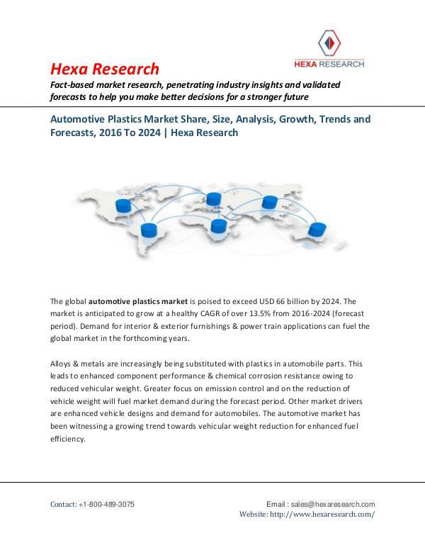 Automotive Plastics Market Trends, 2016