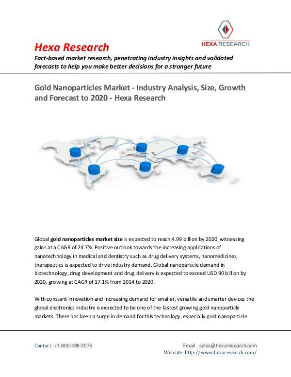 Gold Nanoparticles Market Trends, 2020