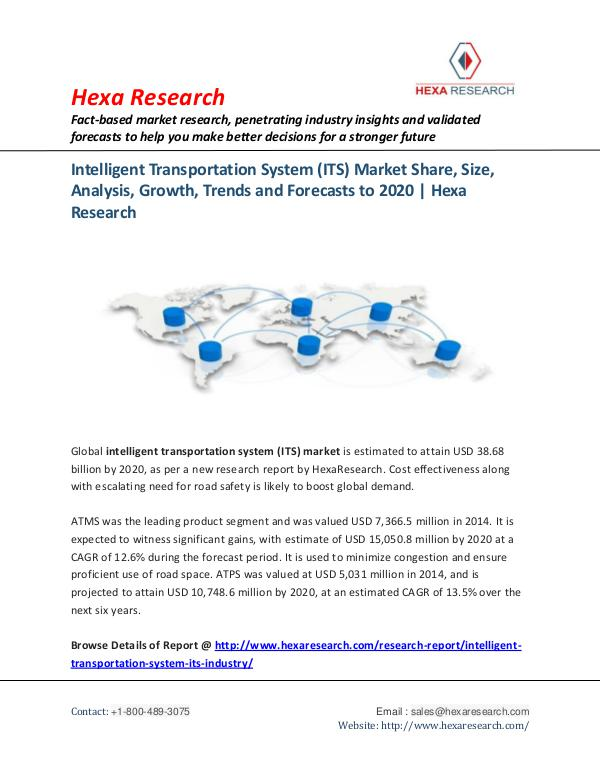 Technology Intelligent Transportation System (ITS) Market