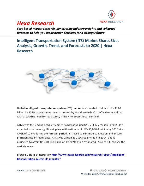 Technology Intelligent Transportation System (ITS) Market