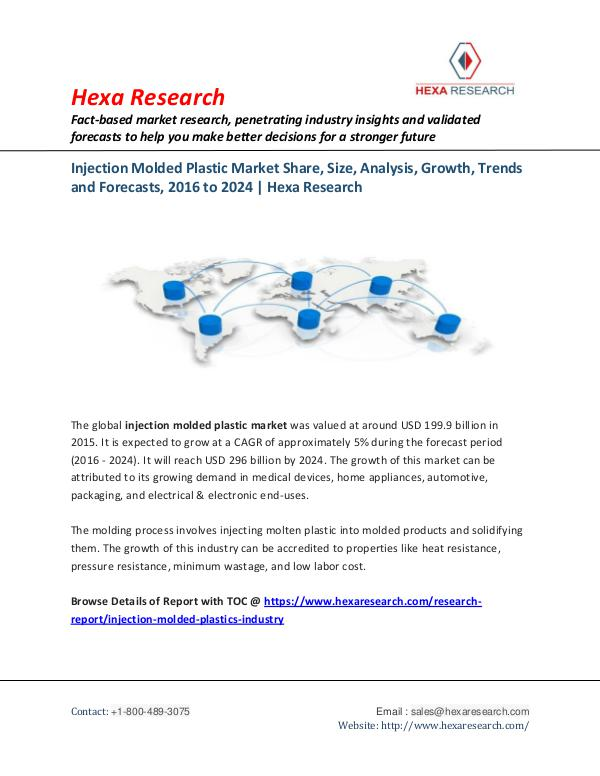 Chemical industry reports Injection Molded Plastic Market Report, 2016