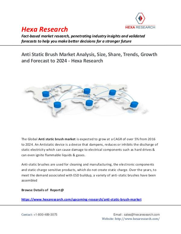 Anti Static Brush Market Analysis and Trends, 2024