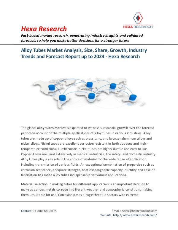 Alloy Tubes Market Analysis Report, 2024