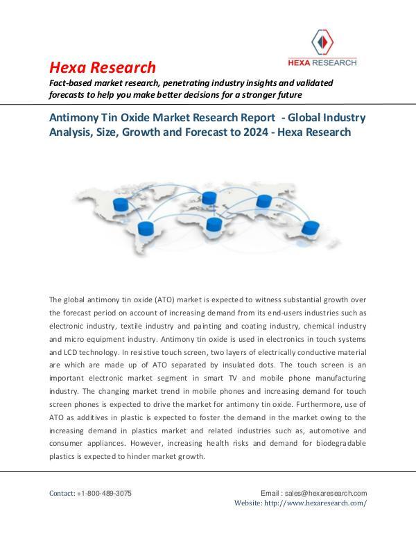 Antimony Tin Oxide Market Report, 2016 - 2024