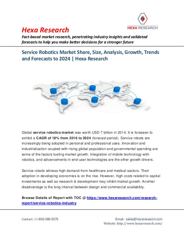 Service Robotics Market Trends, 2024