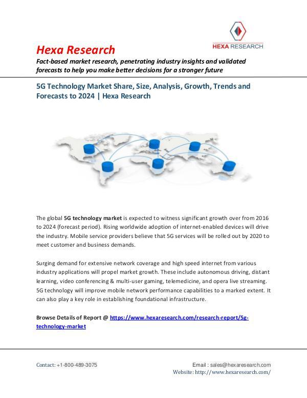 5G Technology Market Insights, 2024