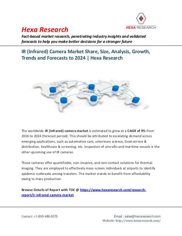 IR Camera Market Research Report, 2024