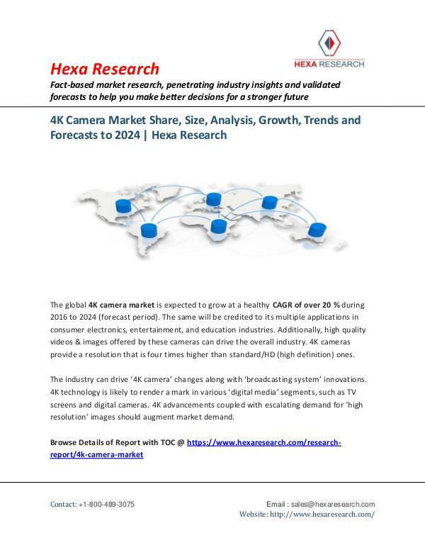 4K Camera Market Research Report, 2024