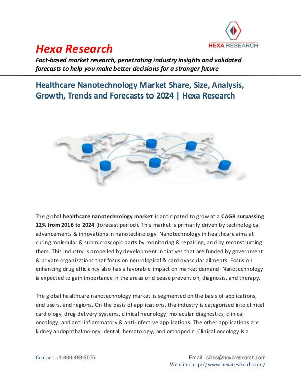 Healthcare Nanotechnology Market Insights, 2024