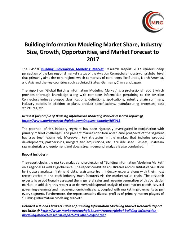 QY Research Groups Building Information Modeling Market Share, Indust