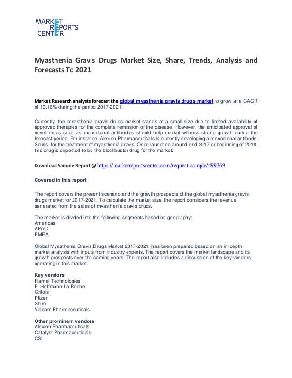 Myasthenia Gravis Drugs Market Size, Share, Trends and Analysis Myasthenia Gravis Drugs Market
