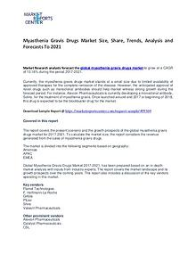 Myasthenia Gravis Drugs Market Size, Share, Trends and Analysis
