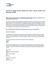 Internet of Things Security Market Size, Share, Trends and Analysis