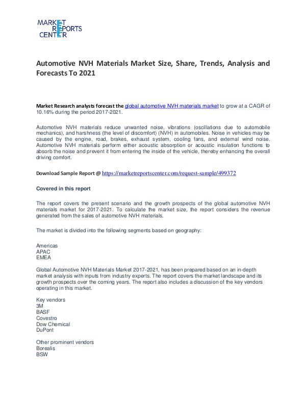 Automotive NVH Materials Market Growth, Trends, Price,  and Forecast Automotive NVH Materials Market