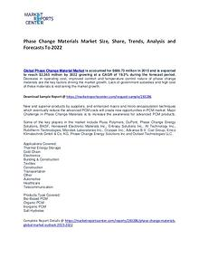 Phase Change Materials Market Trends, Growth, Price and Forecast