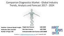 Companion diagnostics Market Trends, Growth, Application and Forecast