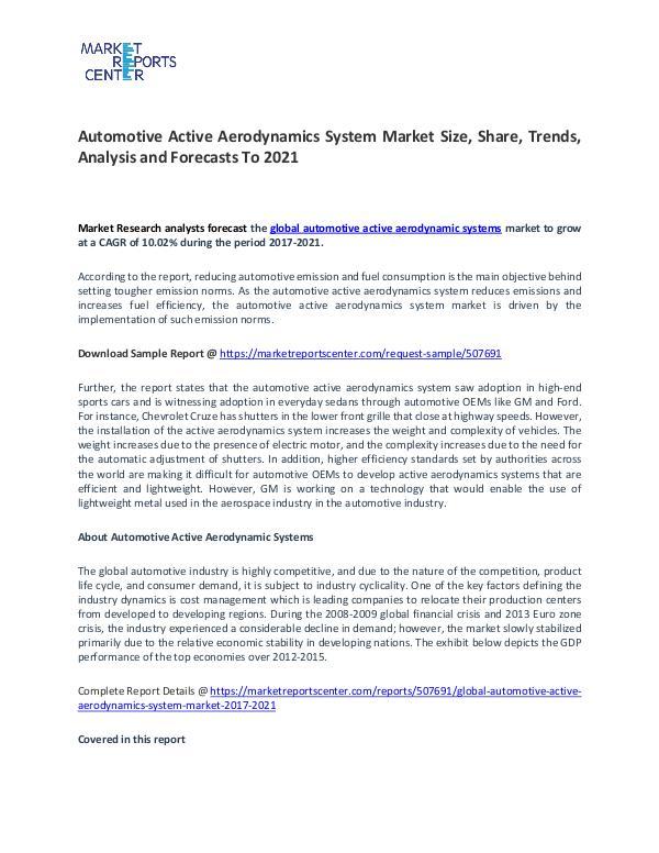 Automotive Active Aerodynamics System Market Research Report Forecast Automotive Active Aerodynamics System Market