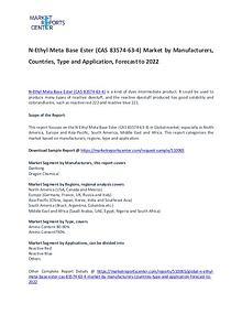 N-Ethyl Meta Base Ester Market 2017: Industry trends and Forecast