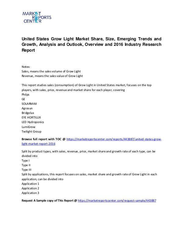 United States Grow Light Market Overview, Outlook and Research Report United States Grow Light Market Overview, Outlook