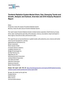 Terahertz Radiation System Market Overview, Outlook and Research