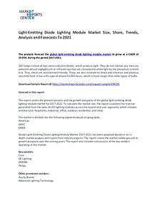 Light-Emitting Diode Lighting Module Market Size, Share and Trends