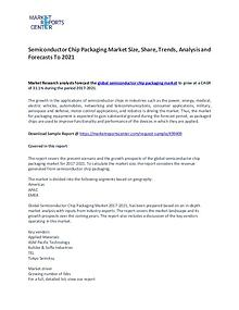Semiconductor Chip Packaging Market