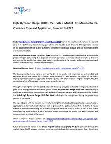 High Dynamic Range (HDR) TVs Sales Market