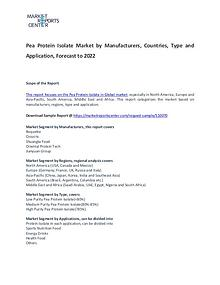 Pea Protein Isolate Market Trends, Size, Share and Forecast
