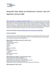 Honeycomb Paper Market Research Report Analysis to 2022
