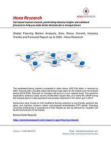 Advanced Materials Market Research