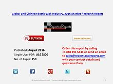 Bottle Jack Market Status and Industry Analysis for Global and China