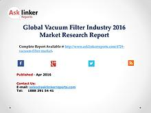 Global Vacuum Filter Market Analysis of Key Manufacturers 2016