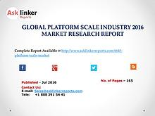 Platform Scale Market Production and Industry share Forecasts to 2020