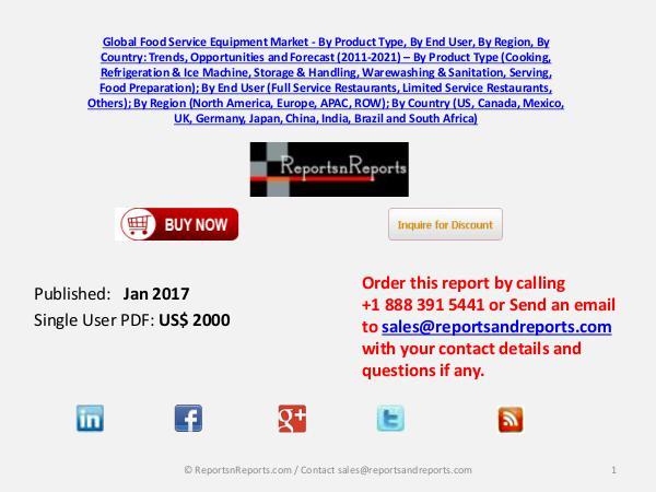 Global Food Service Equipment Market Jan 2017