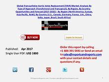 Transcatheter Aortic Valve Replacement (TAVR) Market: