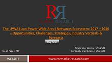 LPWA (Low Power Wide Area) Networks Ecosystem Market
