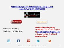 Abdominal Surgical Robot Technology and Research Analysis