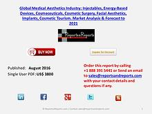$69,786 million Medical Aesthetics Market to Grow 5.5% CAGR By 2021
