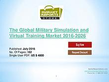 Military Simulation & Virtual Training Market valued at US$13.3 B
