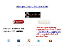 Added Functionality TrendSights Analysis New Research report