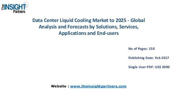 Data Center Liquid Cooling Market Trends  The Insight Partners Data Center Liquid Cooling Market Trends