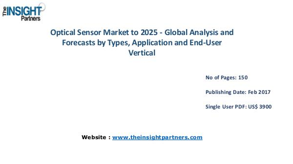 Optical Sensor Industry Overview, Key Developments Optical Sensor Industry Overview, Key Developments