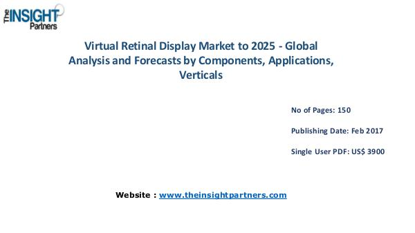 Virtual Retinal Display Industry New developments, Landscape Analysis Virtual Retinal Display Industry New developments,