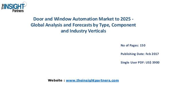 Door and Window Automation Market Analysis Door and Window Automation Market AnalysisDoor and