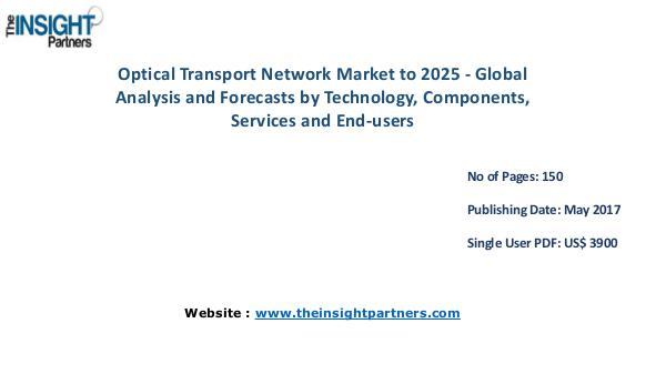 Optical Transport Network Market Analysis (2016-2025) |The Insight Pa Optical Transport Network Market to 2025