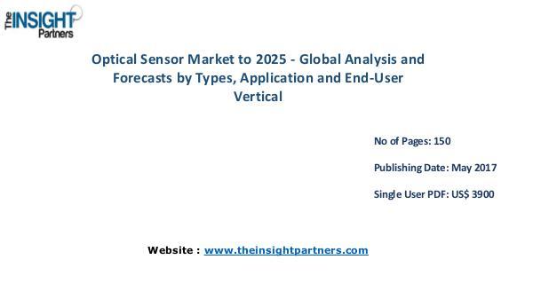 Optical Sensor Market Analysis & Trends Global Optical Sensor Market to 2025