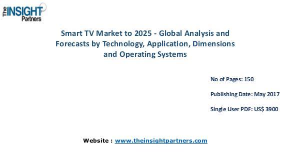 Smart TV Market Share, Size, Growth & Forecast 2025 Global Smart TV Market to 2025