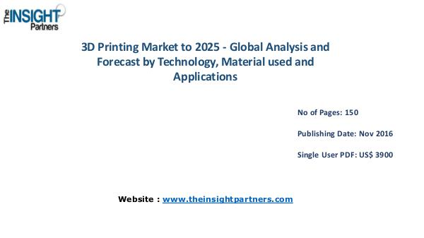 3D Printing Market to 2025 Forecast & Future Industry Trends  The In 3D Printing Market to 2025 Forecast & Future Indus